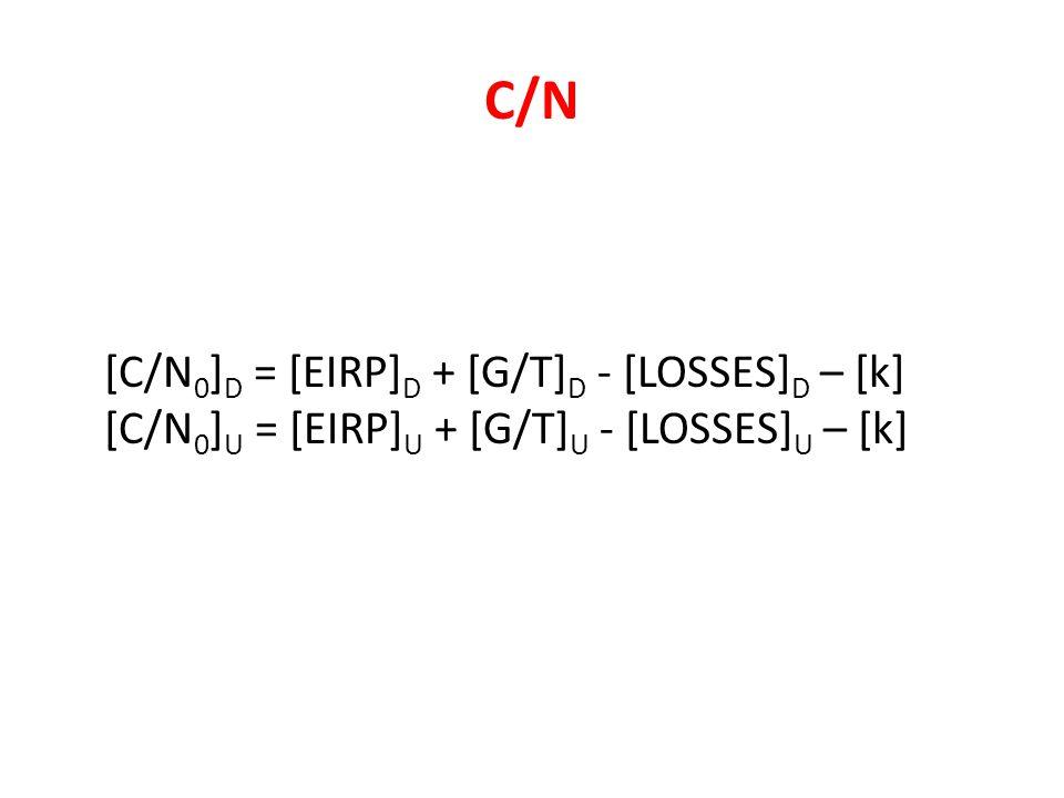C/N [C/N0]D = [EIRP]D + [G/T]D - [LOSSES]D – [k] [C/N0]U = [EIRP]U + [G/T]U - [LOSSES]U – [k]